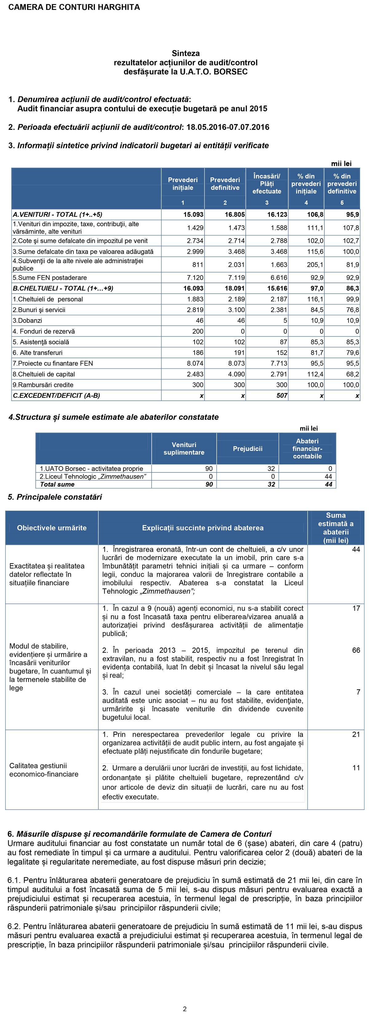 UATO-Borsec-1